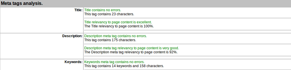 """SEO, """"meta tags"""" for online community"""