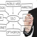 Search Engine Optimisation (SEO), a primer Peter Mahoney